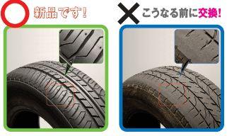 タイヤ交換の目安